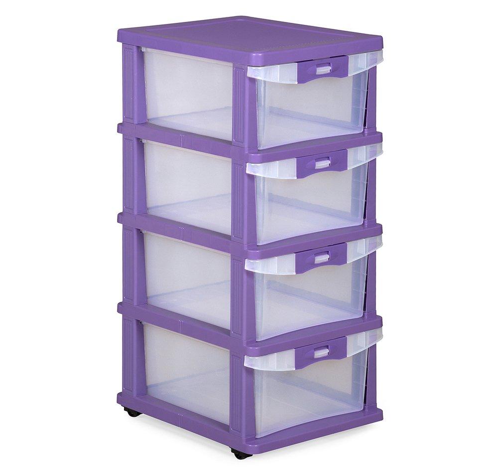 nilkamal-chester-Plastic-Cabinet